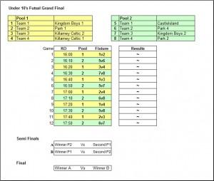 U10's Grand Final