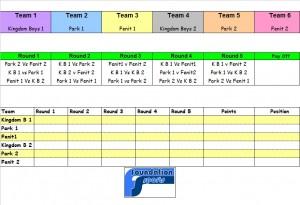 U10's futsal